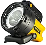 Rechargeable Spotlights Review and Comparison