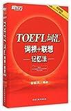 TOEFL Vabulary and Roots+Associative Memorizing Method