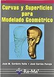 Curvas y superficies para modelado geométrico.