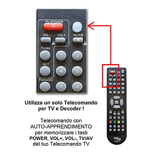 DECODER COBRA DIGITALE TERRESTRE mod. DINGO, FULL HD, PVR, DVB-T2, H.265/HEVC, MEDIAPLAYER, Cavo HDMI, VIDEO-REGISTRAZIONE, Telecomando con Autoapprendimento
