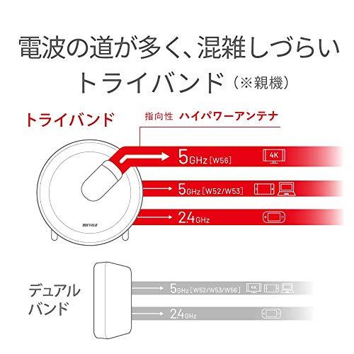 BUFFALO(バッファロー)『WTR-M2133HP/E2S』
