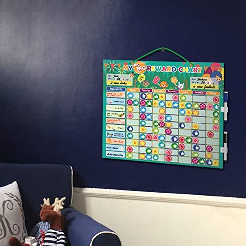 LOVEYue Magnetische Belohnung Verhalten Aufgaben Chart Board Bildung Tischkalender Kinderspielzeug, Perfekt Für Kinder Intellektuelles Spielzeug Geschenkset Grün