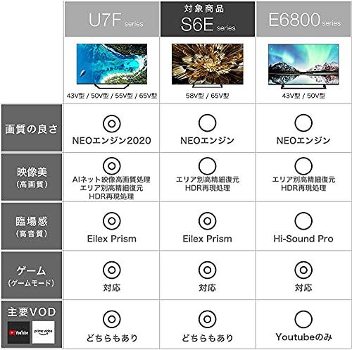 『ハイセンス 65V型 4Kチューナー内蔵 液晶 テレビ 65S6E ネット動画対応 3年保証』の2枚目の画像