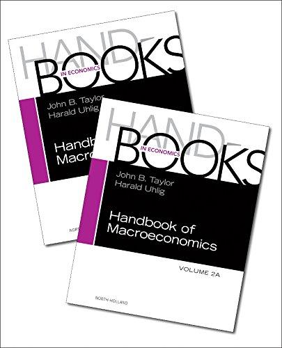 Handbook of Macroeconomics (Volume 2A-2B SET)