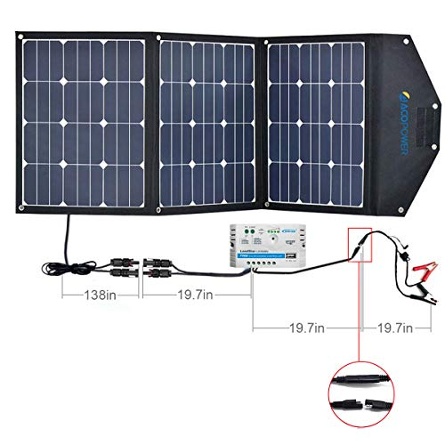 ACOPOWER 12V 105W Portable Solar Pane Review