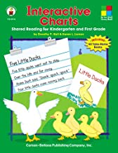 Interactive Charts: Shared Reading for Kindergarten and First Grade (Four-Blocks Literacy Model)