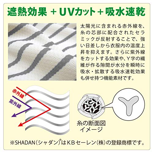 日本エイテックスUVケープユグノーシャダンケープスキニーグレー1か月~01-088