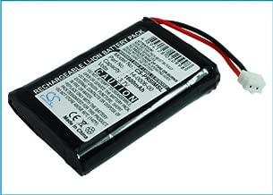 Cameron Sino1600mAh Battery for Palm Handspring Visor Prism, 14-0006-00