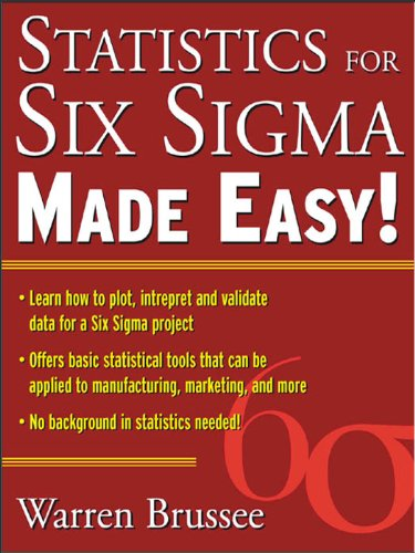 Statistics for Six Sigma Made Easy: Made Easy!