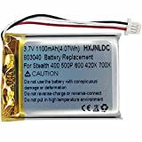 3.7V 803040 1100mAh Battery Replacement for Turtle...