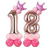 18th Birthday Presents