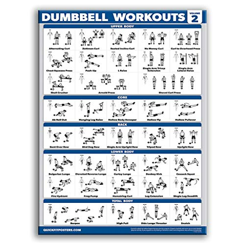 Mouci Bodybuilding Gym Poster Laminato Sport Personal Fitness Dumbbell Wall Home