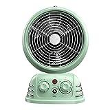 NXYJD DQNQR Inicio Calentador Calentador-Retro Speed Hot Fan...