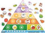 EDUPLAY 120499 Ernährungspyramide, Kunststoff, 61 x 45 cm,