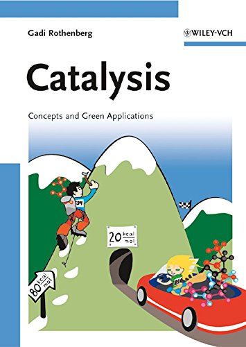 Catalysis: Concepts and Green Applications (English Edition)