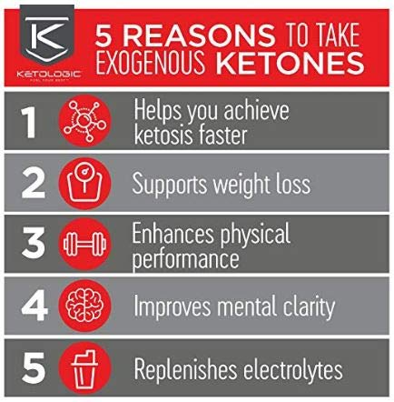 KetoLogic Keto 30 Challenge Bundle: Tim Tebow Approved | 30-Day Supply Keto Meal Replacement Shakes with MCT & BHB Exogenous Ketones Powder | Kickstarts Your Ketogenic Diet | Strawberry & Apple Pear 9