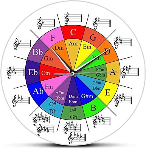 relógio de parede moderno Circle of Fifths Teoria musical Cheat Sheet Relógio de parede colorido The Wheel Of Harmony Teoria musical Equações Músicos Art Clock Adequado para sala de reunião de loja