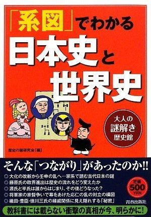 「系図」でわかる日本史と世界史