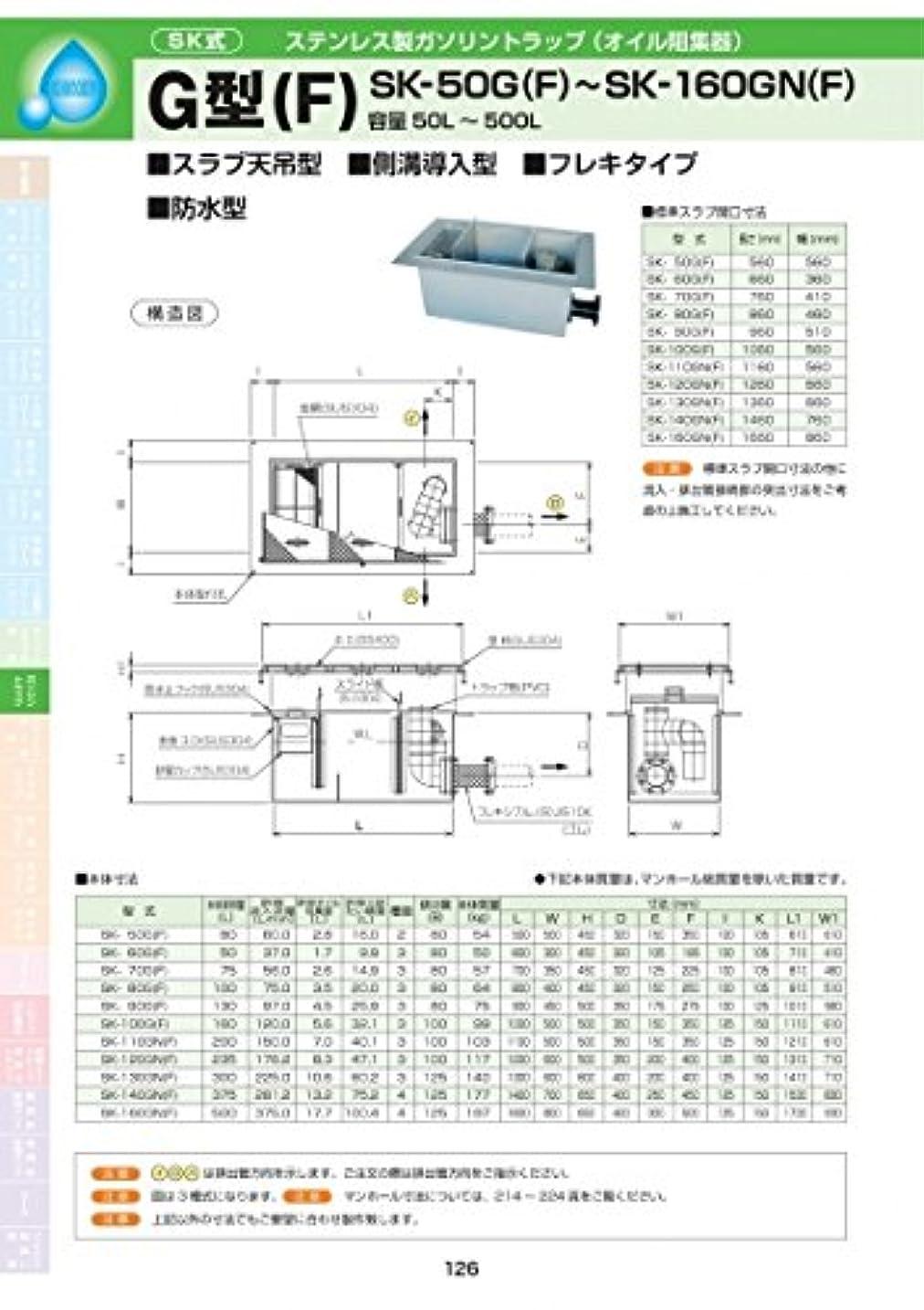 アブセイレイア対応するG型(F) SK-160GN(F) 耐荷重蓋仕様セット(マンホール枠:ステンレス / 蓋:SS400) T-6