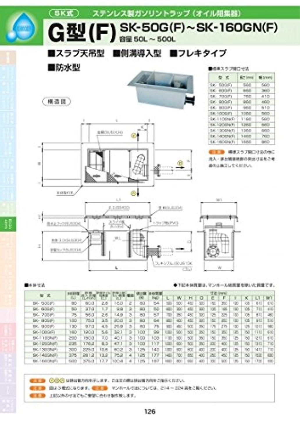羊の誤解させる抱擁G型(F) SK-100G(F) 耐荷重蓋仕様セット(マンホール枠:ステンレス / 蓋:SS400) T-6