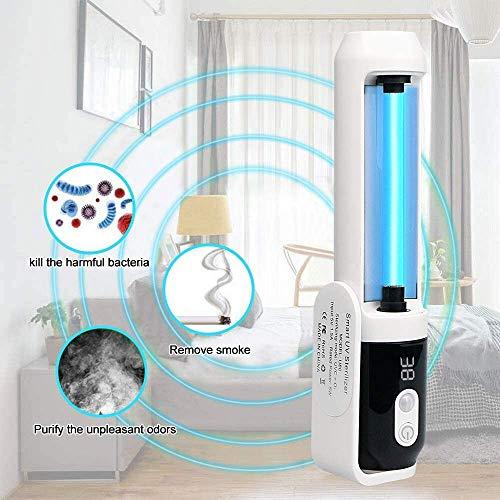 ZXO draagbare lamp voor kiemdodende UV-desinfectie oplaadbare ozonsterilisatielichten met luchtreiniger en doodt V-irus voor reizen, thuis, auto, kinderkamer, huisdieren