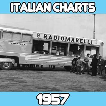 Italian Chart 1957 (feat. Gino Latilla, Duo Fasano)