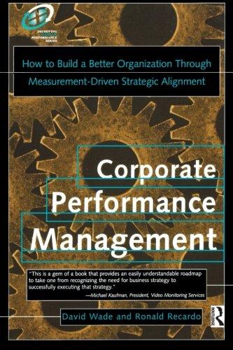 Corporate performance management (Improving Human Performance)