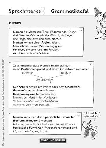 Sprachfreunde - Ausgabe Nord 2010 (Berlin, Brandenburg, Mecklenburg-Vorpommern): 3. Schuljahr - Grammatiktafel: 10 Stück im Beutel