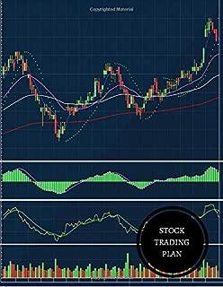 Stock Trading Plan: Trading Log