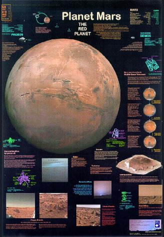 Mars - der rote Planet (Planet-Poster-Box)