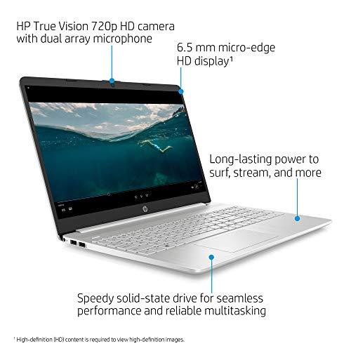 2021 Newest HP Pavilion 15.6