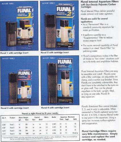 Fluval 4 Plus Internal Filter