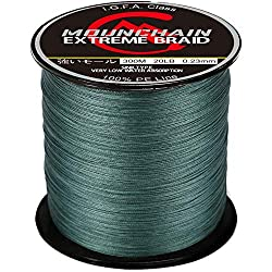 The 10 Best Braided Fishing Lines