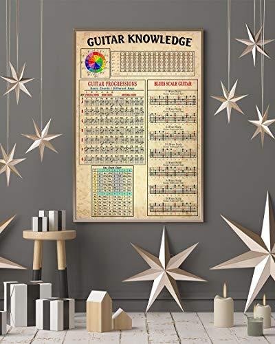 HolyShirts Guitar Knowledge Circle of fifths Blues Scale Guitar Guitar progressions Key Chord Chart Poster for Instrument Music Guitar (24 inches x 36 inches)