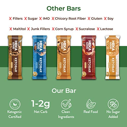 Heka Good Foods Low Carb Keto Bars, Variety Sampler Pack, 1-2g Net Carb, 10-11g Protein, No Sugar Added, Grain & Gluten Free, 20 Count 3