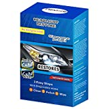 Best Headlight Cleaners - Plextone Headlights Restoration Kit, Car Headlight Cleaner Review