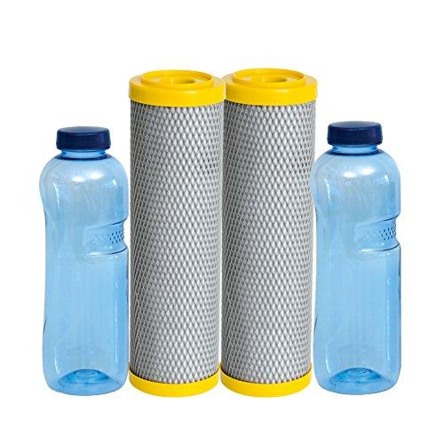Sanquell GmbH alvito ABF Primus Filtereinsatz mit EM-Keramik, Vorteilspaket mit 2 gratis Tritan-Flaschen