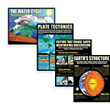 Mcdonald Publishing MC-P211 Earth Science Basics Poster Set