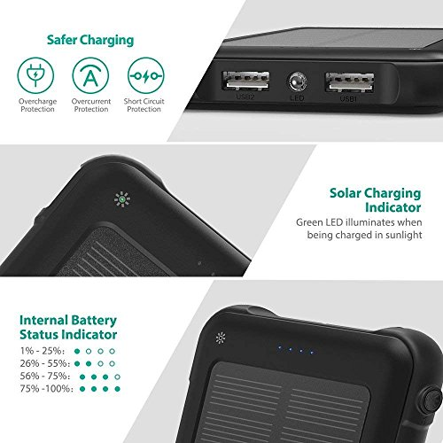 RAVPower Solar Charger 10000mAh Power Bank with LED Flashlight Shockproof Portable Battery Pack with iSmart 2.0 and Dual Input for XS/XS MAX/XR, Galaxy S9/S8 and More Mobile Phones