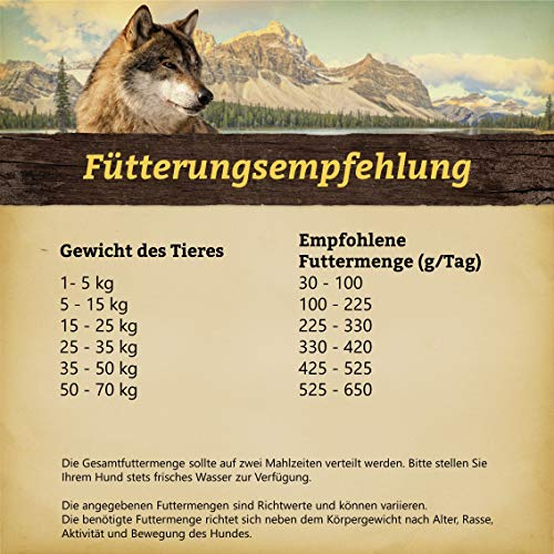 WOLFSBLUT Trockenfutter WILD DUCK Ente + Kartoffel Adult für Hunde 15,0 kg - 4