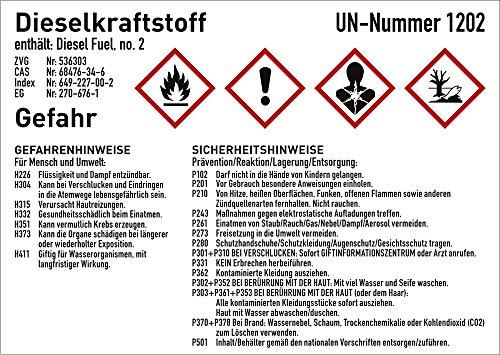 Aufkleber Gefahrstoffkennzeichnung Dieselkraftstoff gem. GHS 7,4x10,5cm Folie mit mattem Laminat, für Gebindegröße 3-50 Liter praxisbewährt