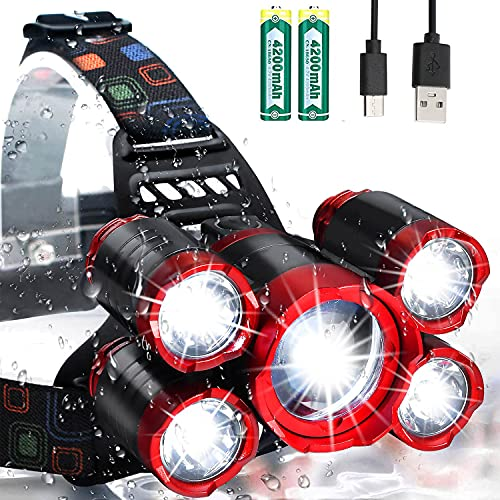 Headlamp Red Ultra Bright LED Work Headlight USB Rechargeable, 4 Modes Waterproof Head Lamp Best Headlamps for Adults, Camping, Outdoors & Hard Hat Work. Zoomable Headlight