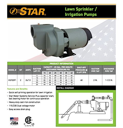 Star HSP20P1 2 HP Self Priming Lawn Sprinkler Irrigation Pump, Rugged Cast Iron, 78 GPM, Made in the USA using a Majority of US Content