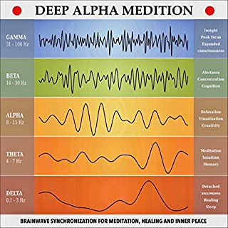 Deep Alpha Meditation audiobook cover art