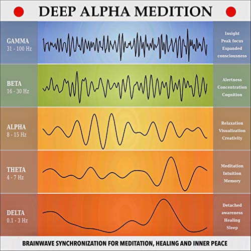 Deep Alpha Meditation  By  cover art