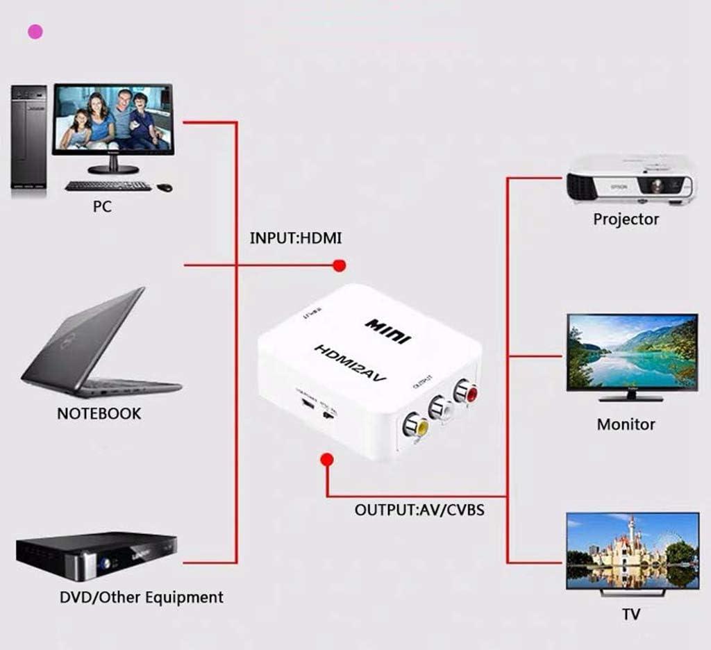 Computer f/ür Notebooks Displays usw Yiran HDMI zu AV Wandler Mini HDMI zu AV//CVBS Signalwandler PS3 Schwarz Fernseher