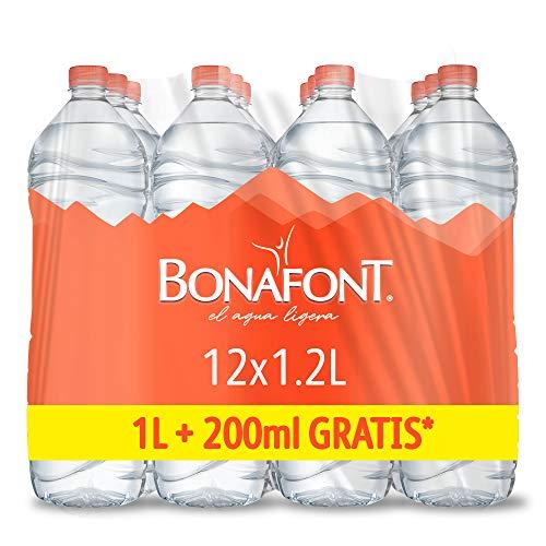 La mejor selección de Agua Di los más solicitados. 8