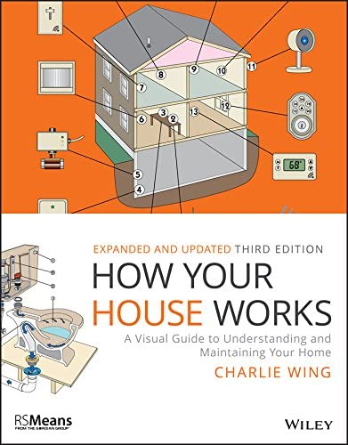 How Your House Works A Visual Guide to Understanding and Maintaining Your Home RSMeans product image