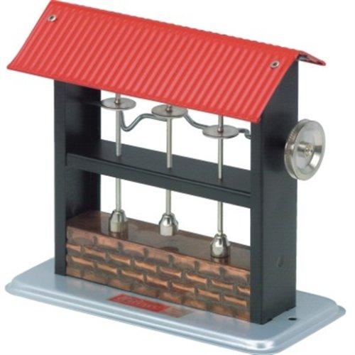 Dampfmaschine Hammerwerk