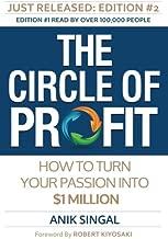 Best circle of profit Reviews
